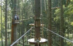 Парки развлечений Черногории